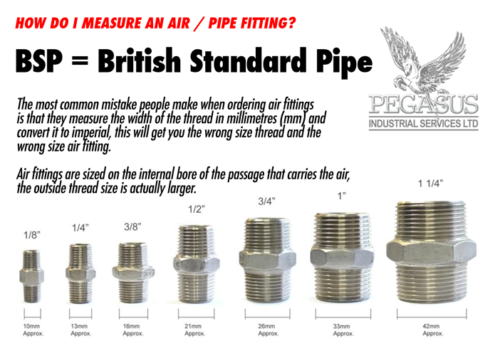 Quot bsp malleable iron pipe fittings black finish